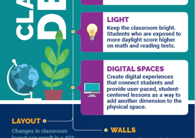 Classroom Design Tips