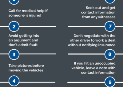 What to Do After a Parking Lot Accident